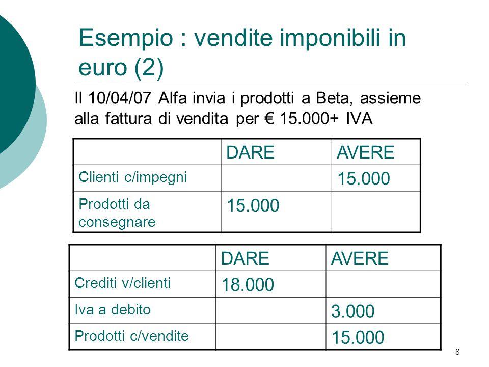 Esempio : vendite imponibili in euro (2)