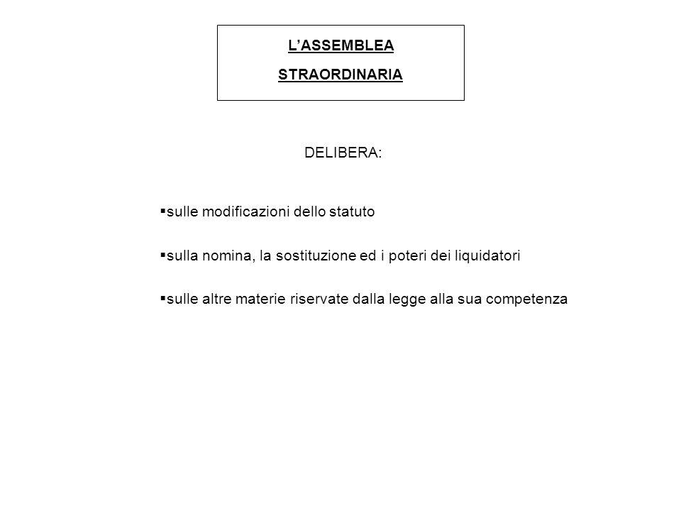 L'ASSEMBLEA STRAORDINARIA
