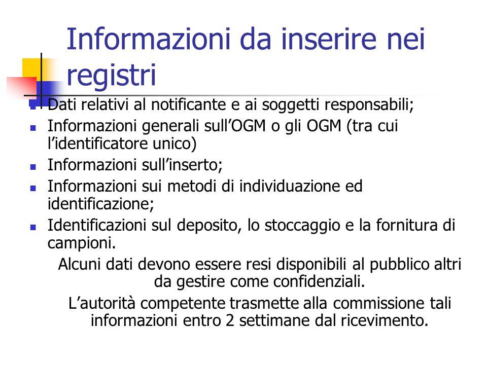 Informazioni da inserire nei registri