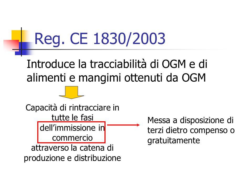 Reg. CE 1830/2003 Introduce la tracciabilità di OGM e di alimenti e mangimi ottenuti da OGM.