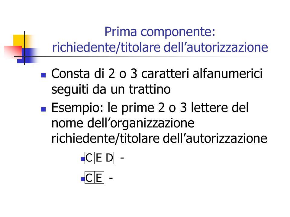 Prima componente: richiedente/titolare dell'autorizzazione