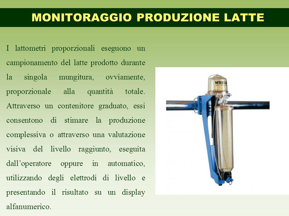 MONITORAGGIO PRODUZIONE LATTE