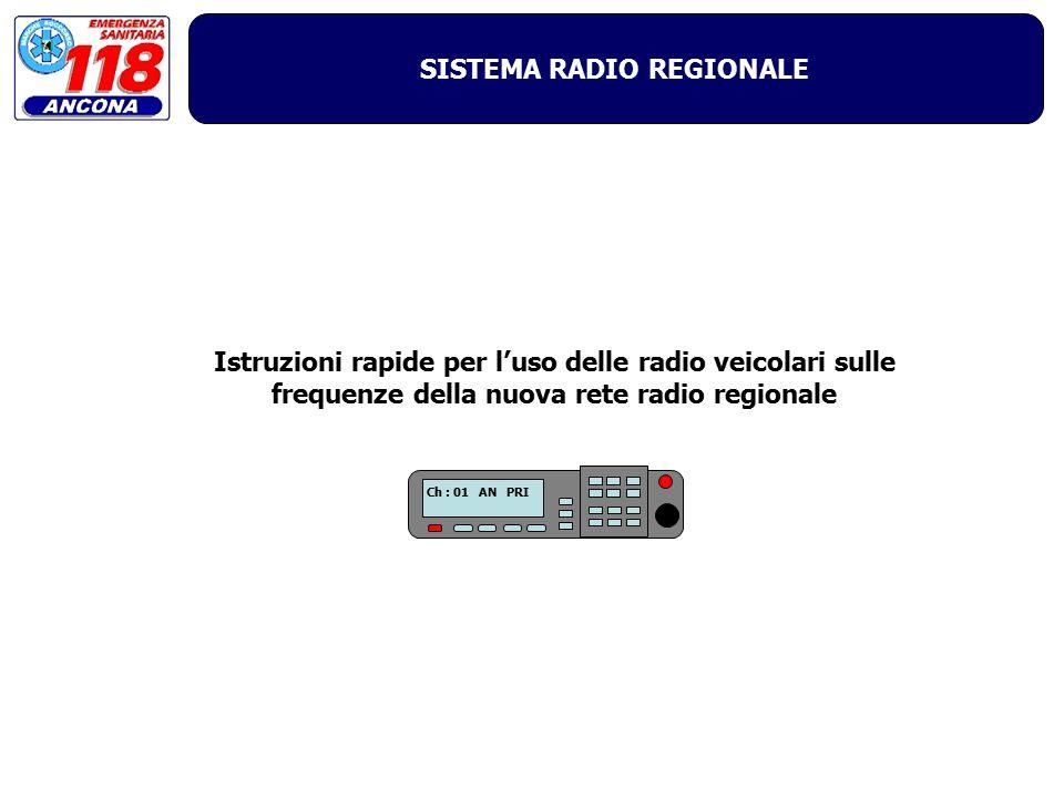 Istruzioni rapide per l'uso delle radio veicolari sulle