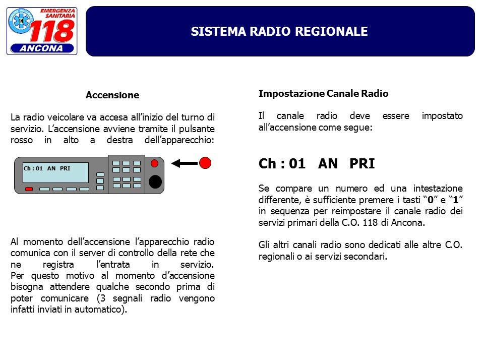 Ch : 01 AN PRI Accensione Impostazione Canale Radio