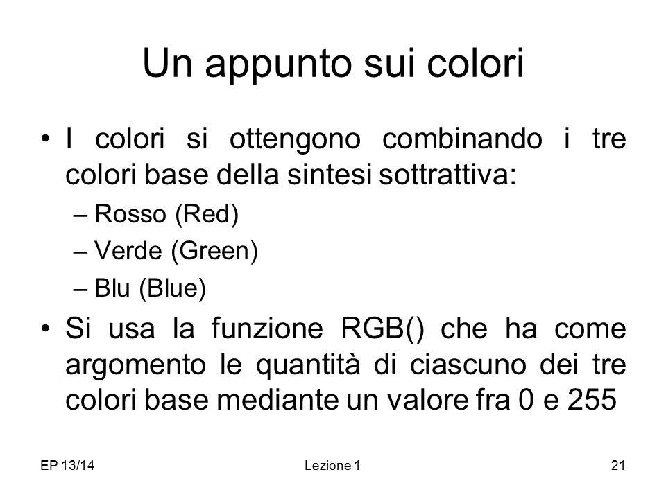 Un appunto sui colori I colori si ottengono combinando i tre colori base della sintesi sottrattiva: