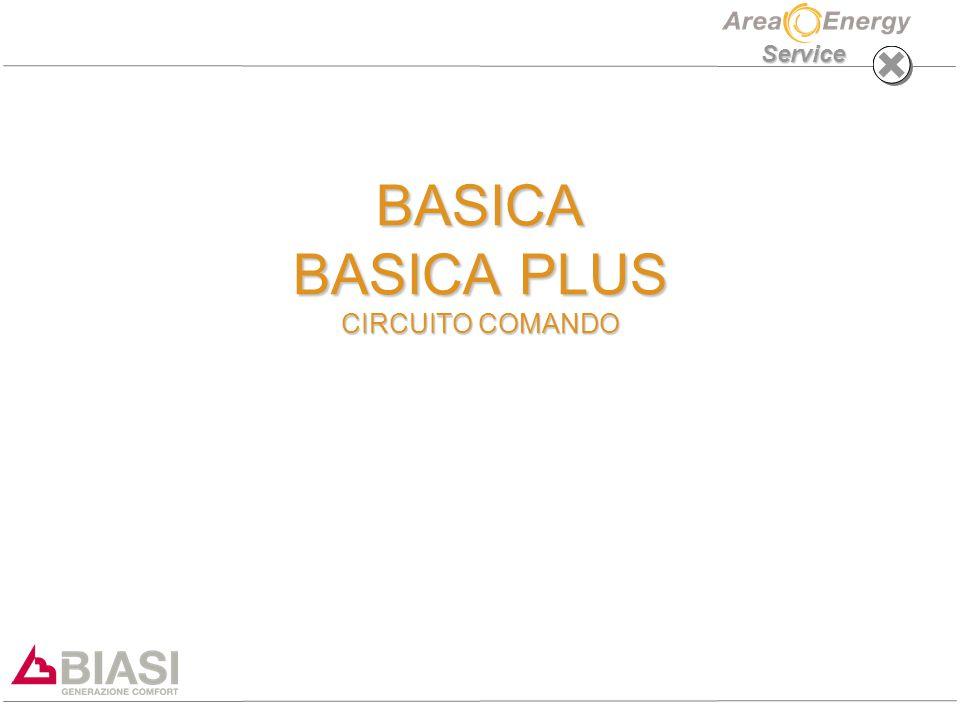 BASICA BASICA PLUS CIRCUITO COMANDO