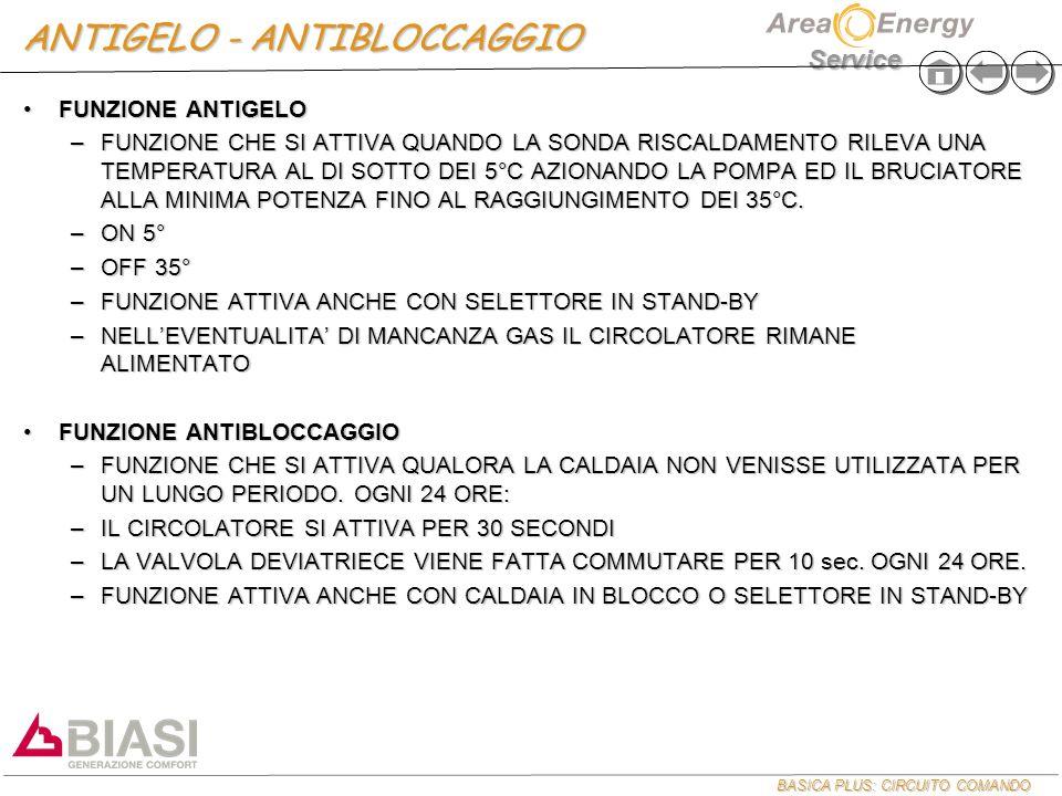 ANTIGELO - ANTIBLOCCAGGIO