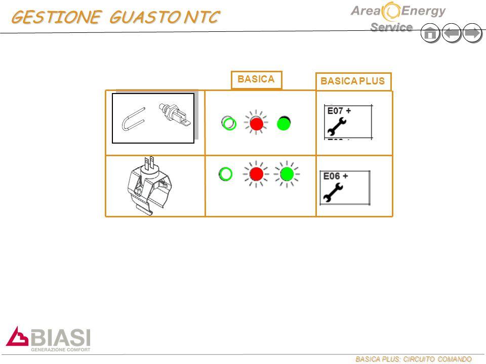GESTIONE GUASTO NTC BASICA PLUS BASICA