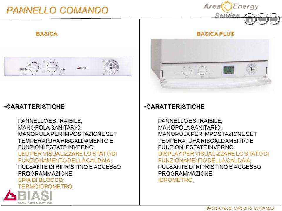 PANNELLO COMANDO CARATTERISTICHE CARATTERISTICHE BASICA BASICA PLUS