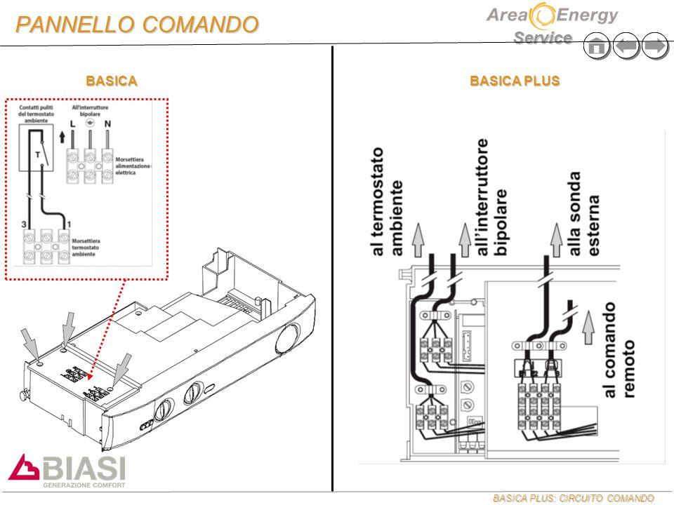 PANNELLO COMANDO BASICA BASICA PLUS