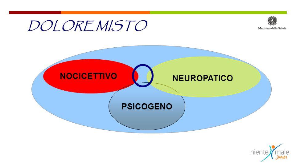DOLORE MISTO NOCICETTIVO NEUROPATICO PSICOGENO