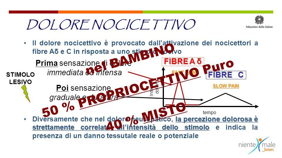 nel BAMBINO 50 % PROPRIOCETTIVO Puro 40 % MISTO