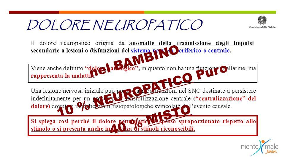 nel BAMBINO 10 % NEUROPATICO Puro 40 % MISTO