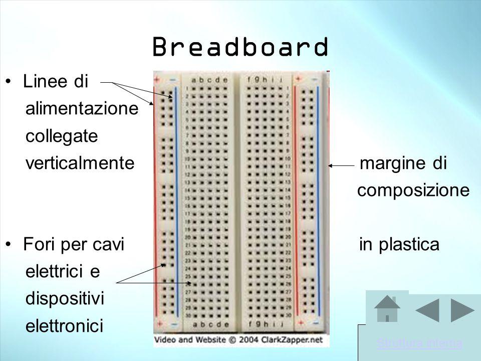 Breadboard Linee di alimentazione collegate verticalmente margine di