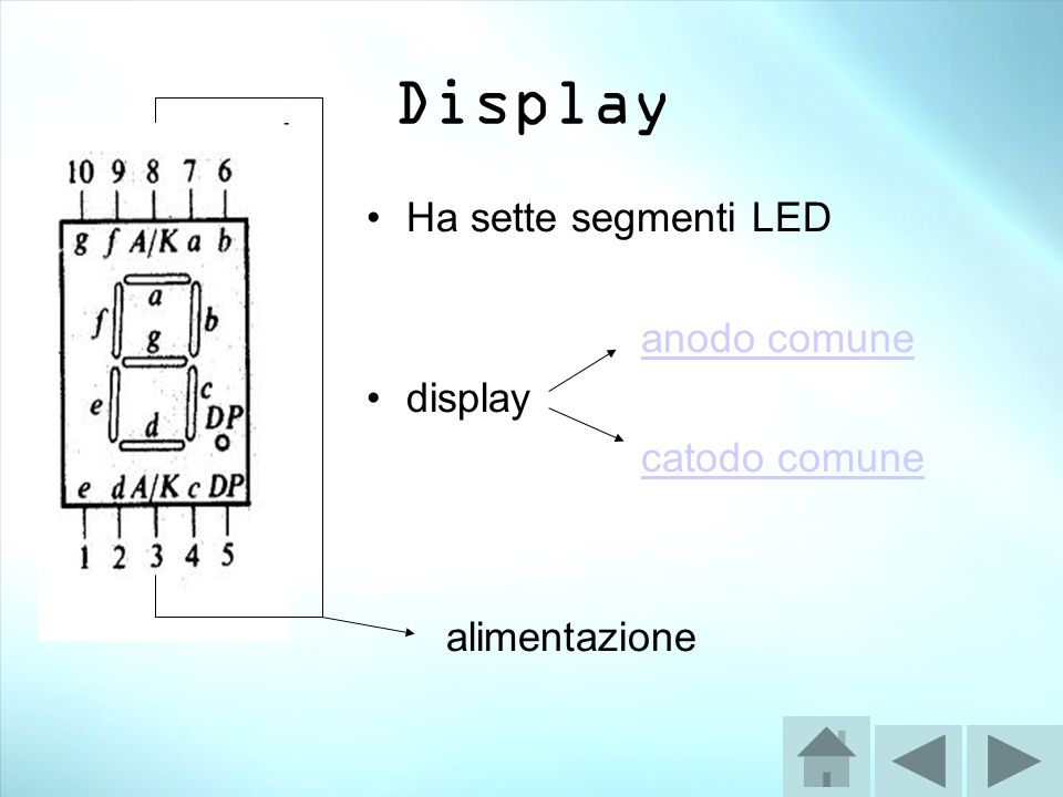 Display Ha sette segmenti LED anodo comune display catodo comune
