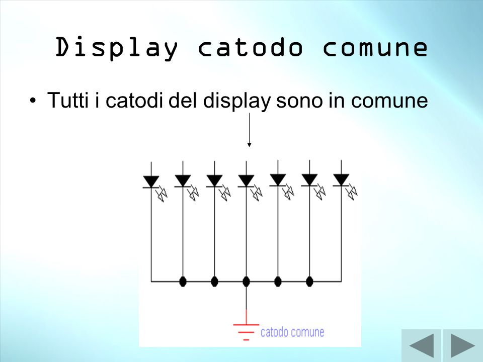 Display catodo comune Tutti i catodi del display sono in comune