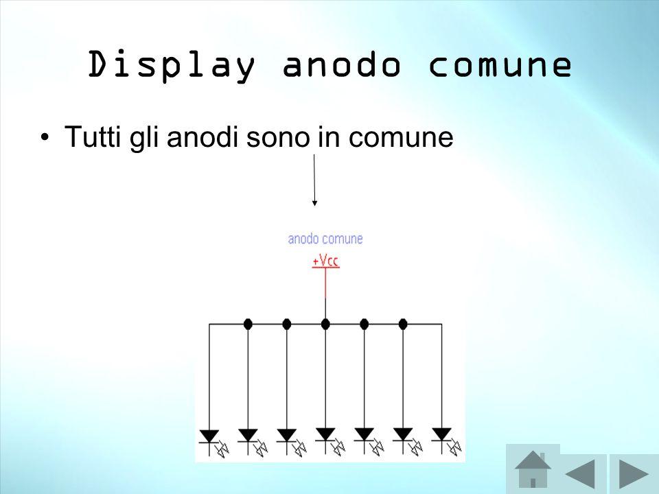 Display anodo comune Tutti gli anodi sono in comune