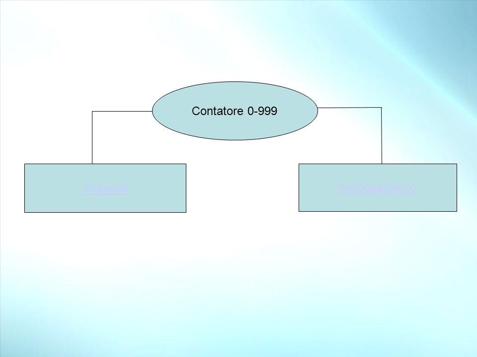 Contatore 0-999 materiali funzionamento
