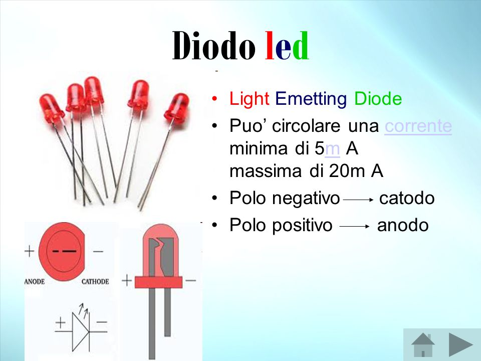 Diodo led Light Emetting Diode