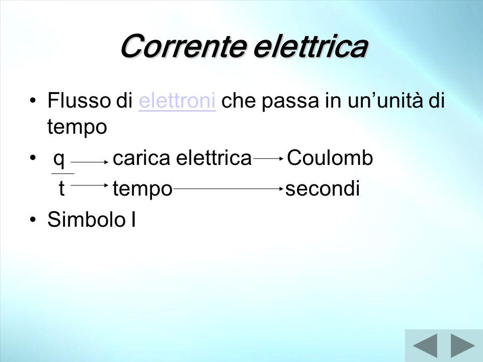 Corrente elettrica Flusso di elettroni che passa in un'unità di tempo