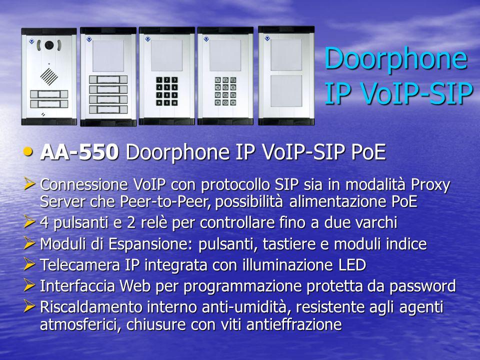 Doorphone IP VoIP-SIP AA-550 Doorphone IP VoIP-SIP PoE