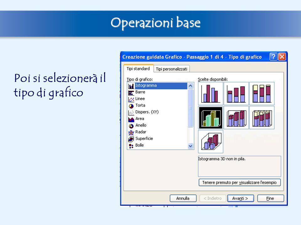 Operazioni base Poi si selezionerà il tipo di grafico