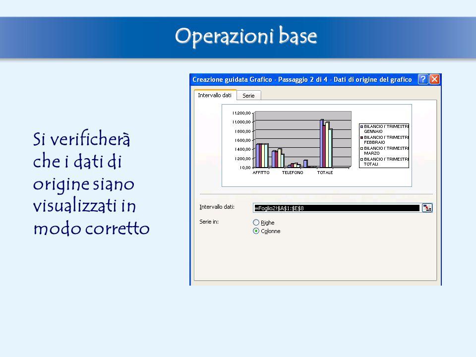 Operazioni base Si verificherà che i dati di origine siano visualizzati in modo corretto