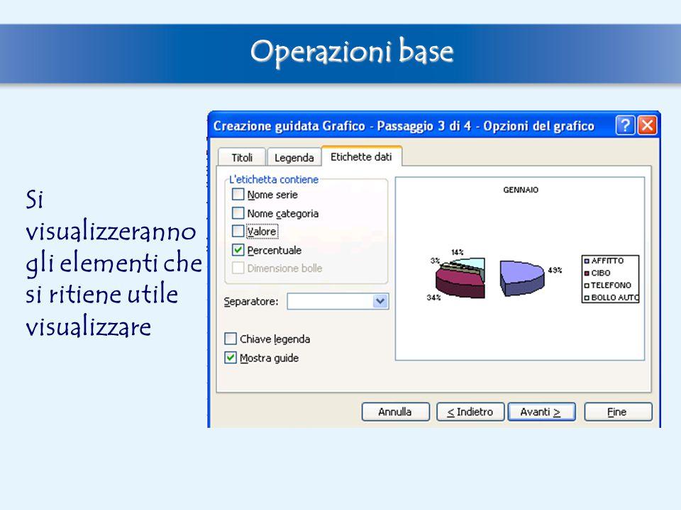 Operazioni base Si visualizzeranno gli elementi che si ritiene utile visualizzare