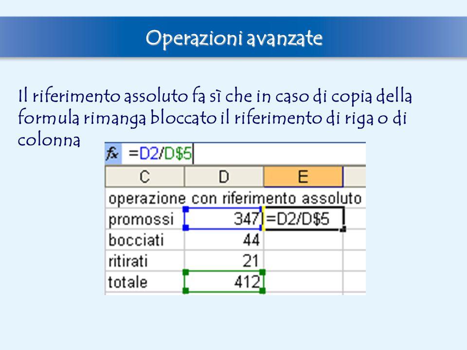 Operazioni avanzate Il riferimento assoluto fa sì che in caso di copia della formula rimanga bloccato il riferimento di riga o di colonna.