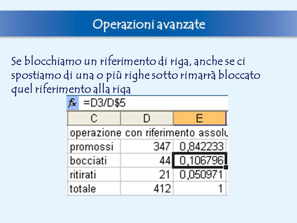 Operazioni avanzate Se blocchiamo un riferimento di riga, anche se ci spostiamo di una o più righe sotto rimarrà bloccato quel riferimento alla riga.
