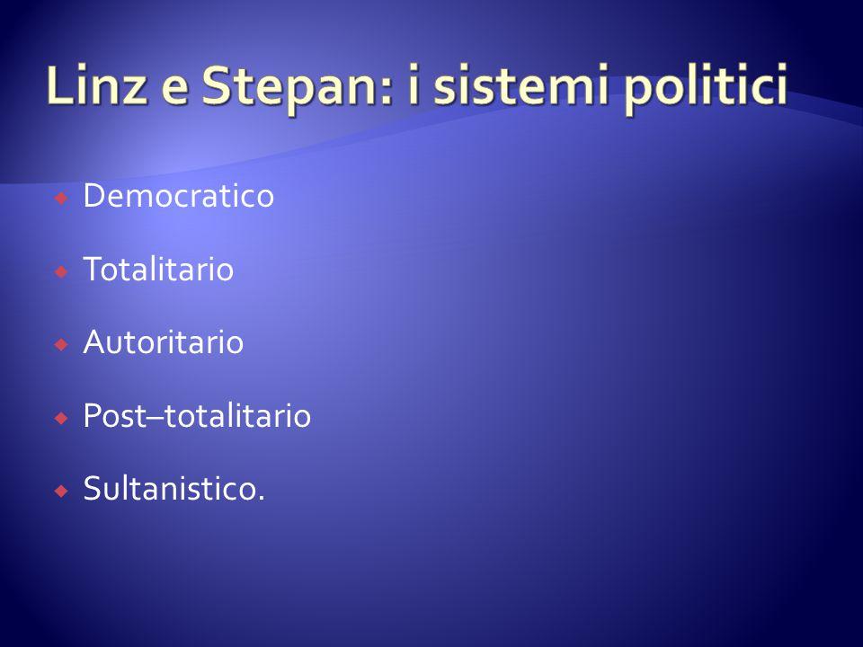 Linz e Stepan: i sistemi politici