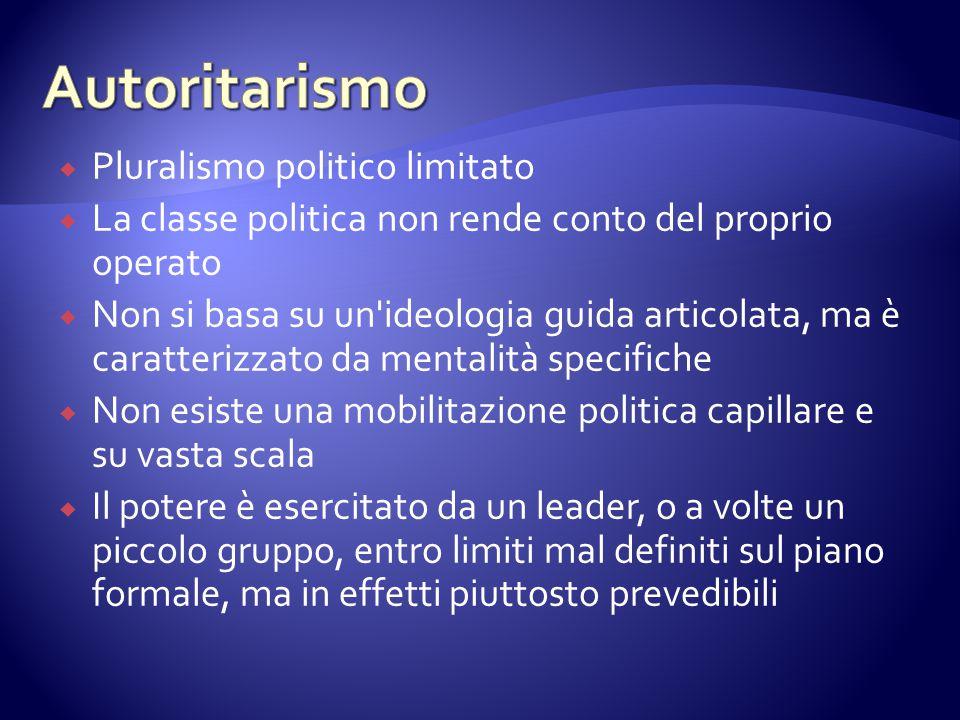 Autoritarismo Pluralismo politico limitato