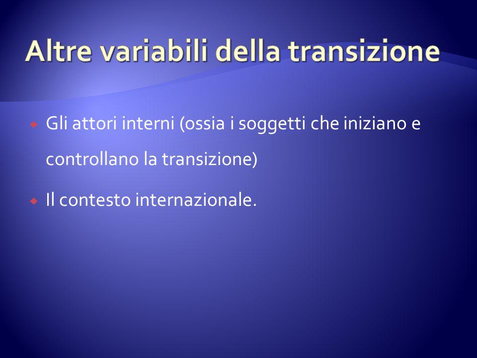 Altre variabili della transizione