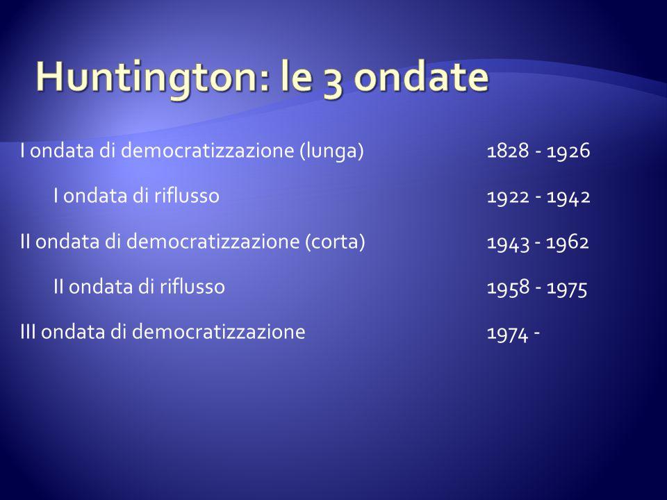 Huntington: le 3 ondate I ondata di democratizzazione (lunga) 1828 - 1926. I ondata di riflusso 1922 - 1942.