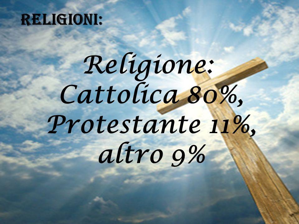 Religione: Cattolica 80%, Protestante 11%, altro 9%