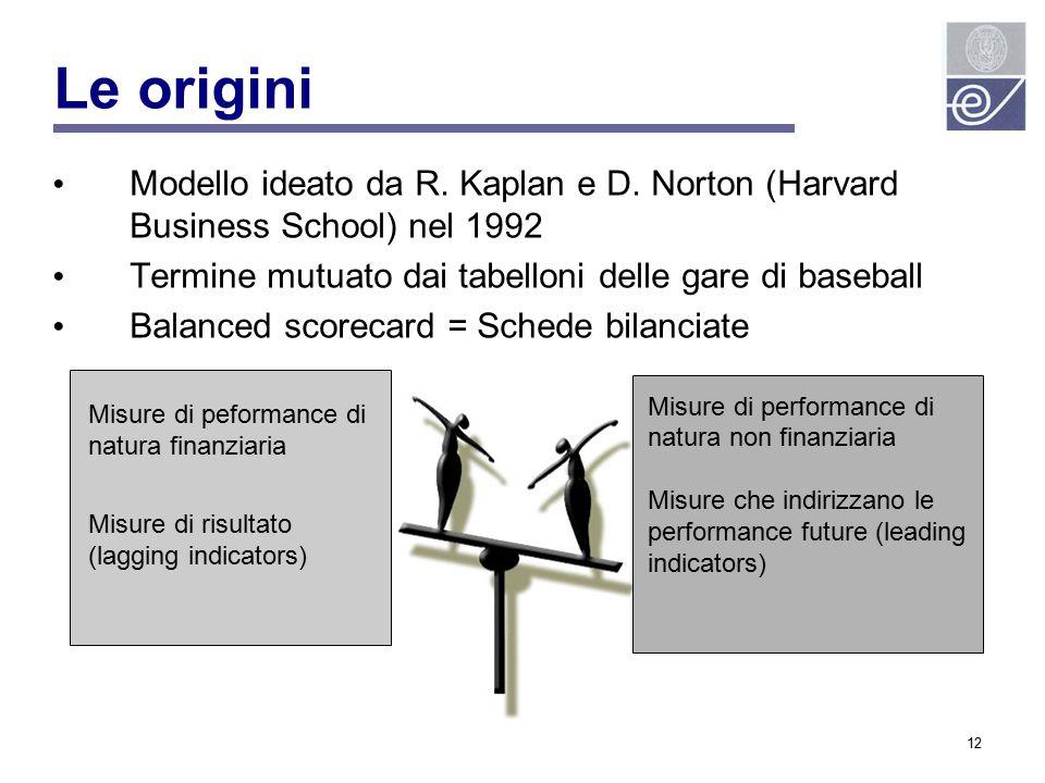 Le origini Modello ideato da R. Kaplan e D. Norton (Harvard Business School) nel 1992. Termine mutuato dai tabelloni delle gare di baseball.