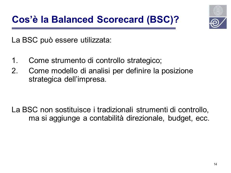 Cos'è la Balanced Scorecard (BSC)