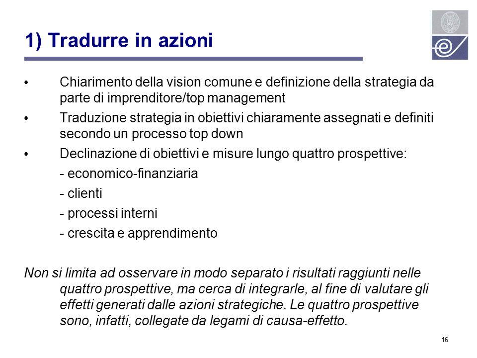 1) Tradurre in azioni Chiarimento della vision comune e definizione della strategia da parte di imprenditore/top management.