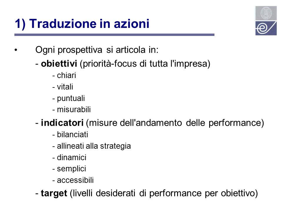 1) Traduzione in azioni Ogni prospettiva si articola in: