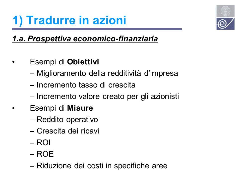 1) Tradurre in azioni 1.a. Prospettiva economico-finanziaria