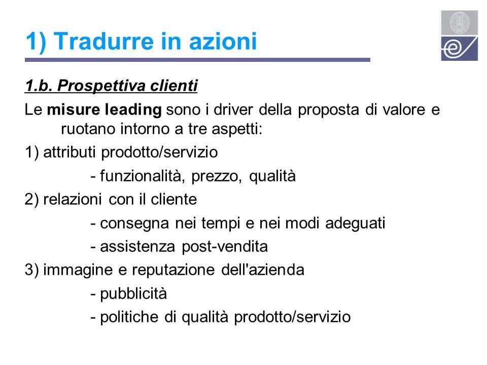 1) Tradurre in azioni 1.b. Prospettiva clienti