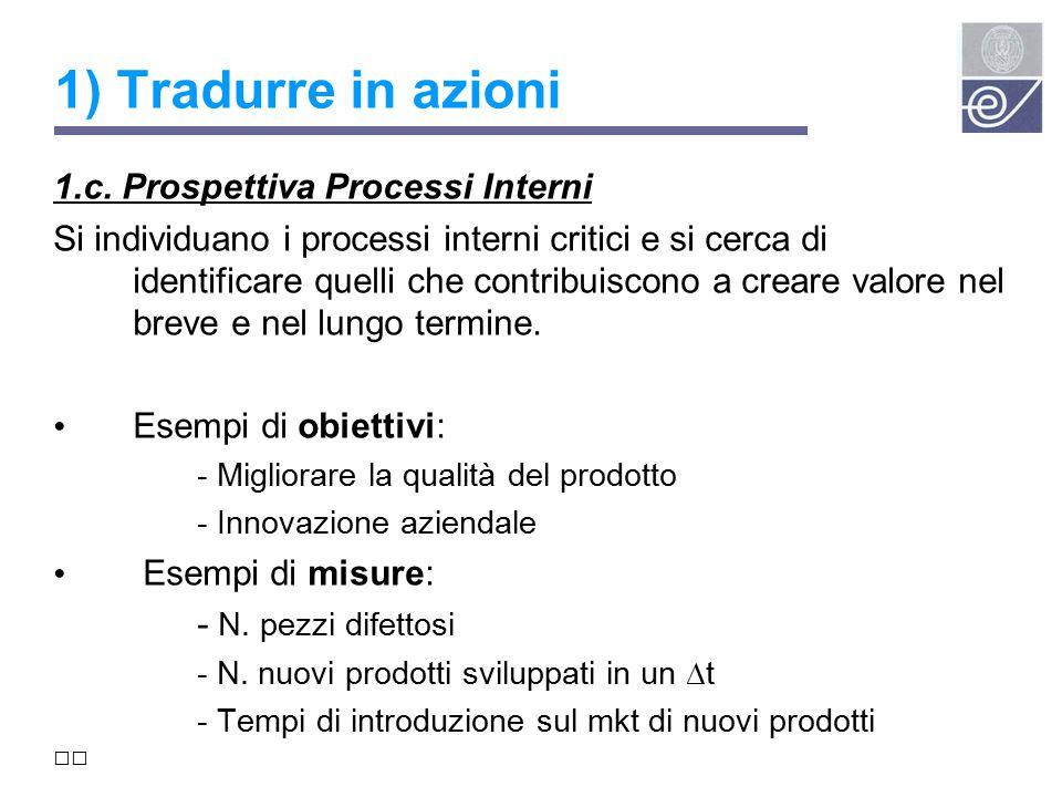 1) Tradurre in azioni 1.c. Prospettiva Processi Interni
