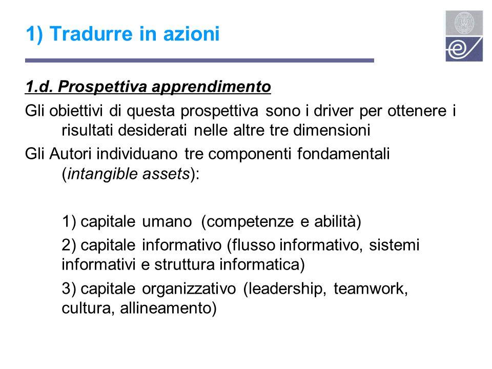 1) Tradurre in azioni 1.d. Prospettiva apprendimento