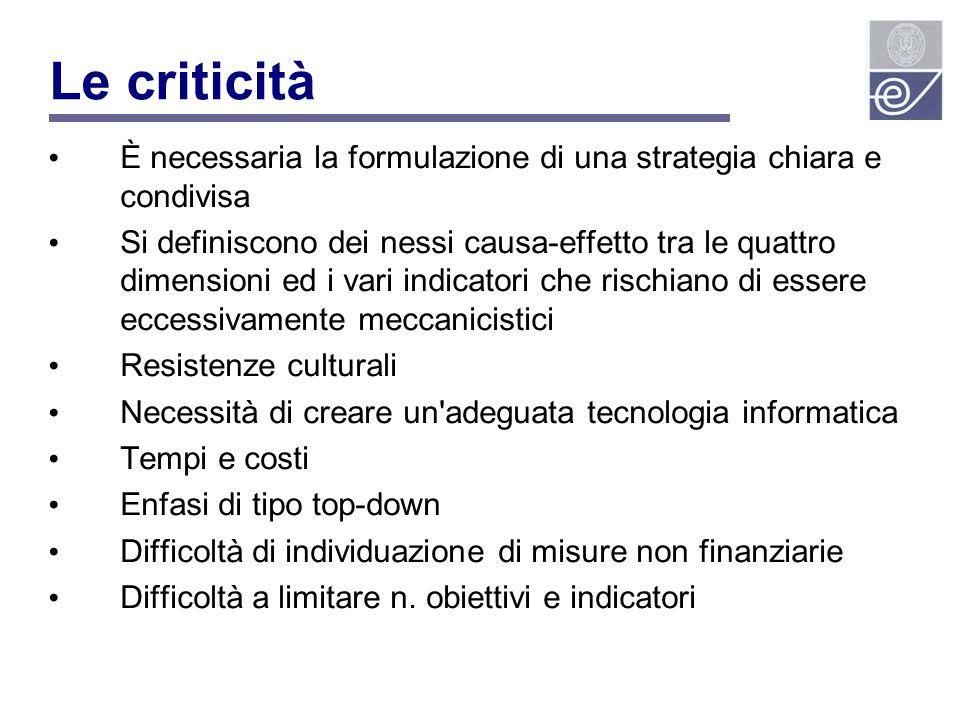 Le criticità È necessaria la formulazione di una strategia chiara e condivisa.