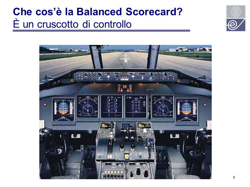 Che cos'è la Balanced Scorecard È un cruscotto di controllo