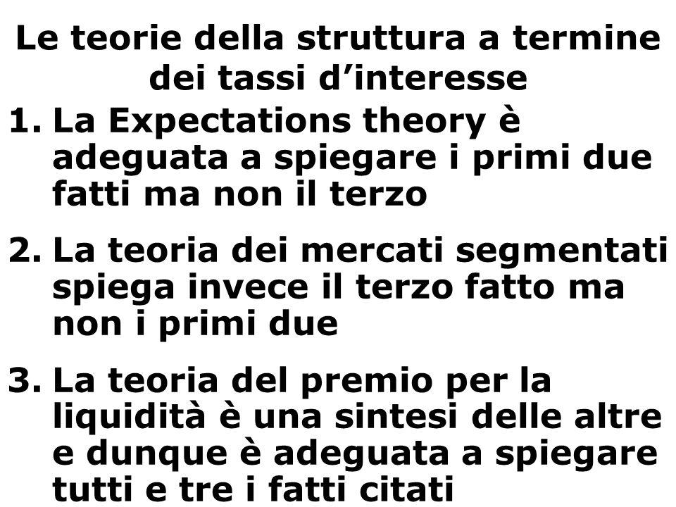 Le teorie della struttura a termine dei tassi d'interesse