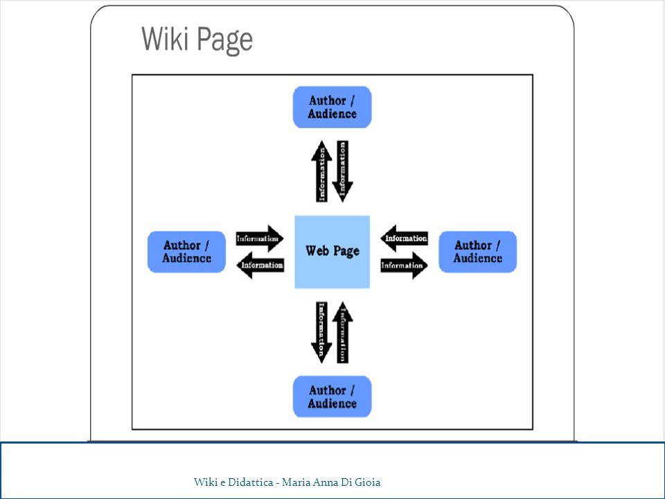 Wiki e Didattica - Maria Anna Di Gioia