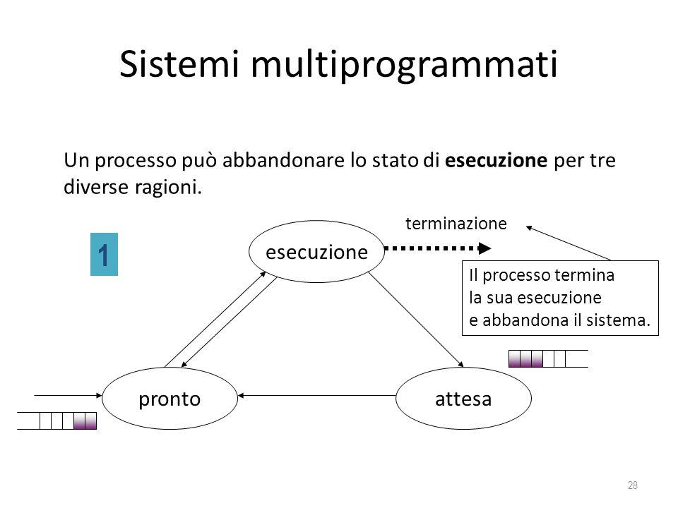 Sistemi multiprogrammati