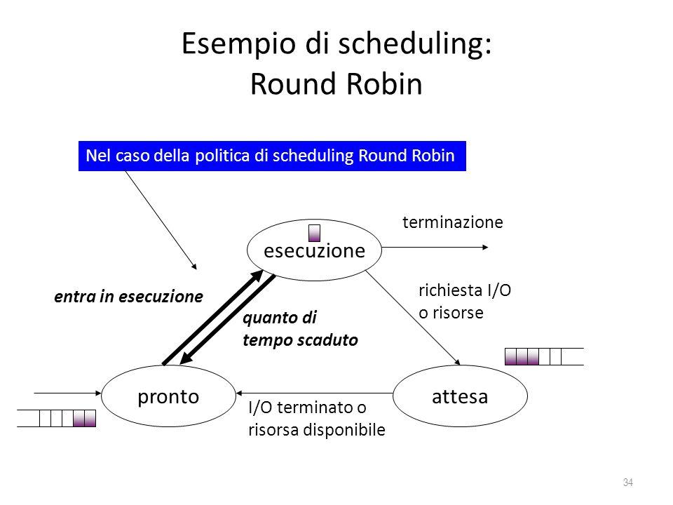 Esempio di scheduling: Round Robin