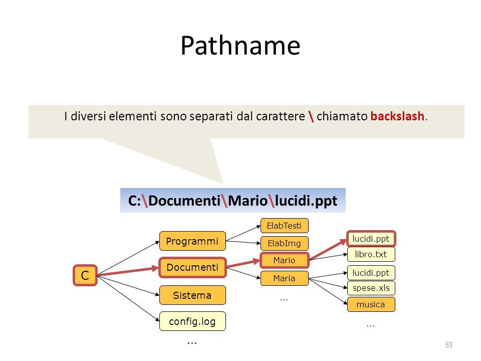 I diversi elementi sono separati dal carattere \ chiamato backslash.